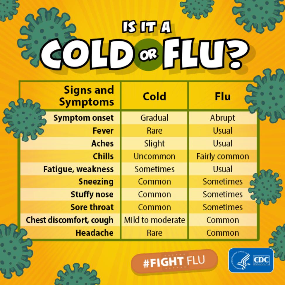 cold-or-flu-vaccines-Lakeland-fl